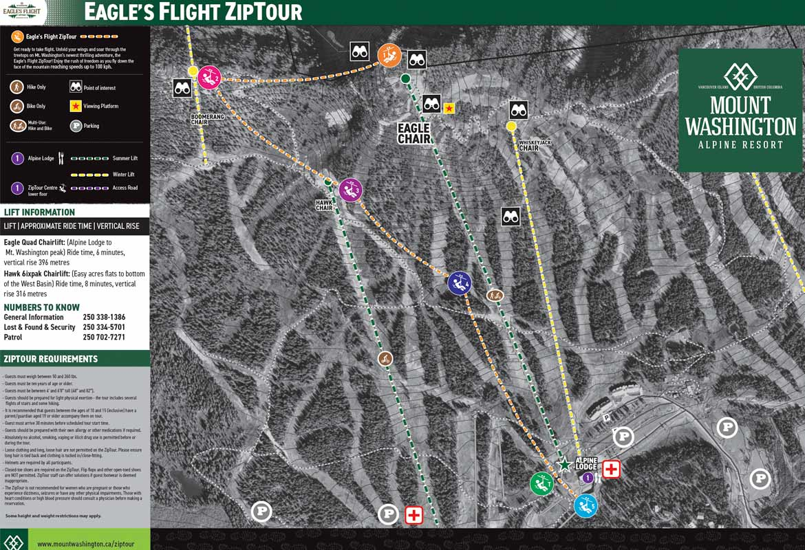 Maps & guides for  Mount Washington Alpine Resort